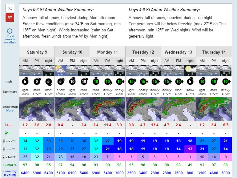 Serious Snowfall is on the Way!  Get here now!